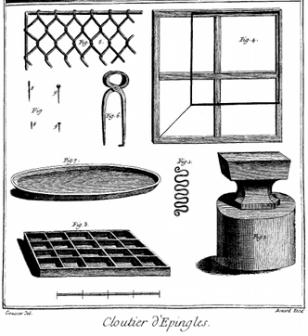 Encyclopédie Diderot et D'Alembert